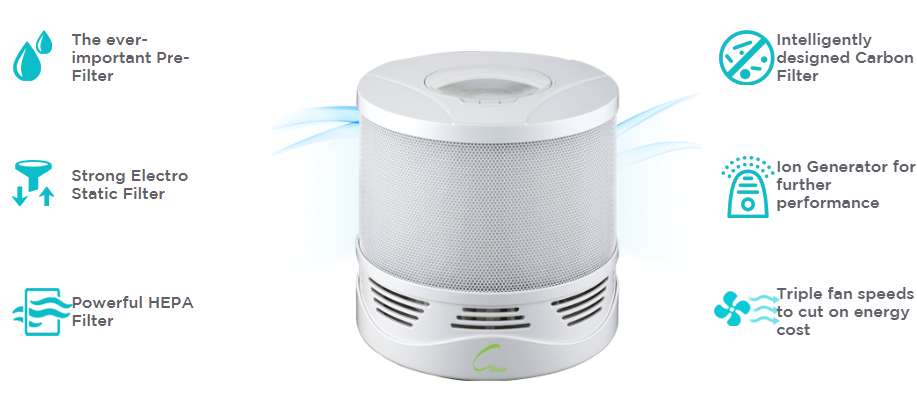 Gliese Compact Air Purifier