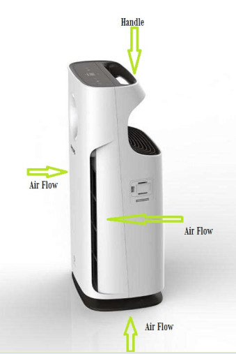 Philips AC3256_20 Air Purifier Airflow and Handle