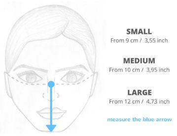 what mask size should you use