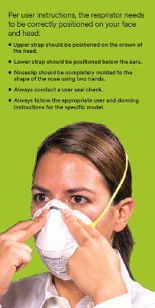 3M Aura Pollution Mask India wear instructions