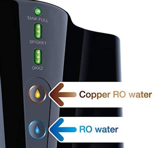 HUL Pureit Copper RO Review Indicators