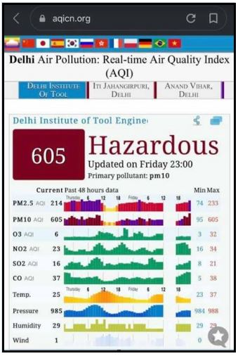 Air quality Index Delhi