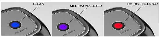 Coway Mighty Air Quality Indicator
