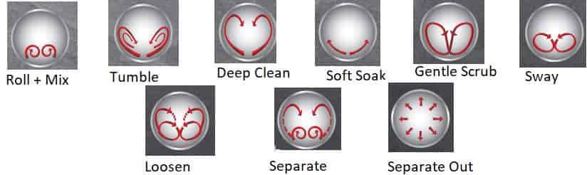 Best IFB Washing Machine 9 swirl