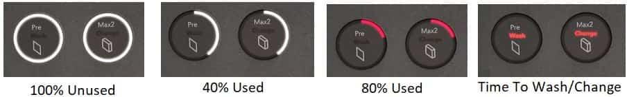 Coway AirMega 300 Air Purifier Filter Life Indicator