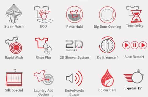 IFB Washing machine review Ultra