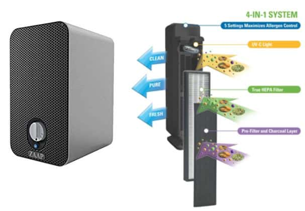 Zaap Best Air Purifier in India under 5000