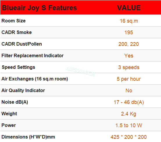 Blueair JOY S specifications