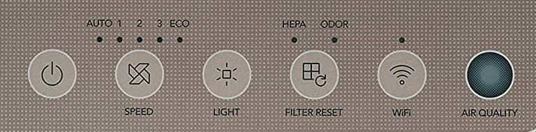 Coway AIRMEGA AP-1512HHS Control Panel