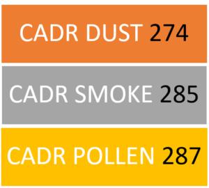 Levoit LV-H133 Air Purifier CADR DUST 274 CADR SMOKE 285 CADR Pollen 287