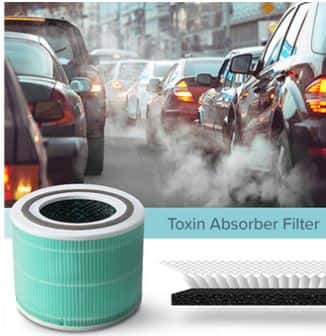 Levoit Core 300 Toxin Absorber Filter