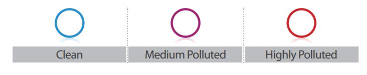 Air quality indicator
