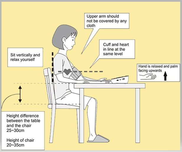 Right Posture To Monitor Blood Posture