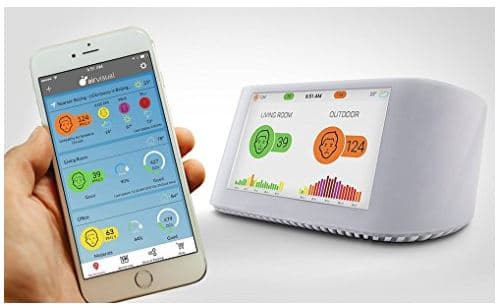 IQAir Air Visual Best Air Quality Monitor In India