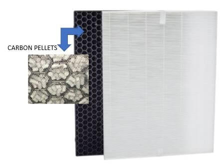 Winix 5500 HEPA and AOC filter With Carbon pellets