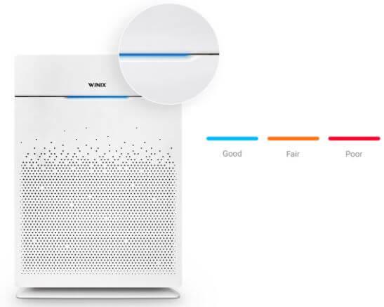 Winix HR900 Air Quality Indicator