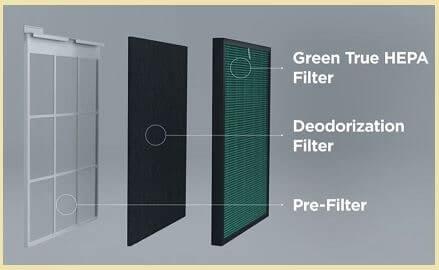 Airmega 150 Filters